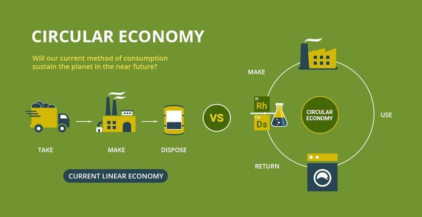 2018_California_CUPA_Forum_Circular_Economy