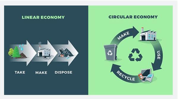 circular-economy-companies